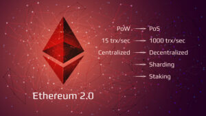 Want to make more money from your Ethereum 2.0.?