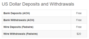 Bitflyer - US withdrawal fees