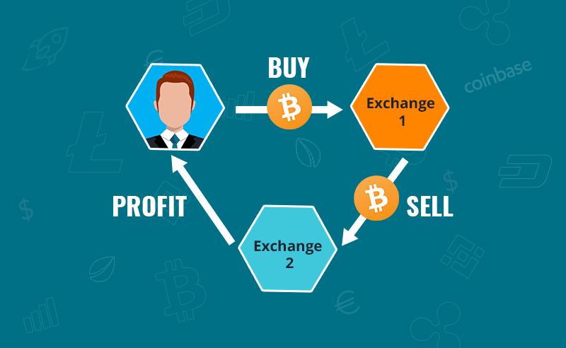 Crypto Arbitrage Crypto Enthusiast