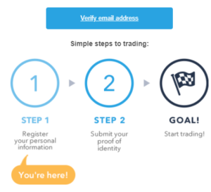 bitFlyer Steps for opening account