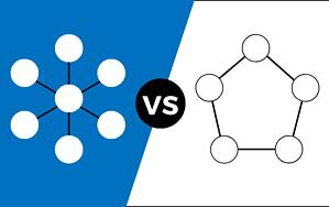Centralized vs decentralized exchange
